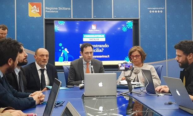 Coronavirus, l'aggiornamento della situazione in Sicilia